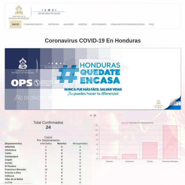 COVID19Honduras.org
