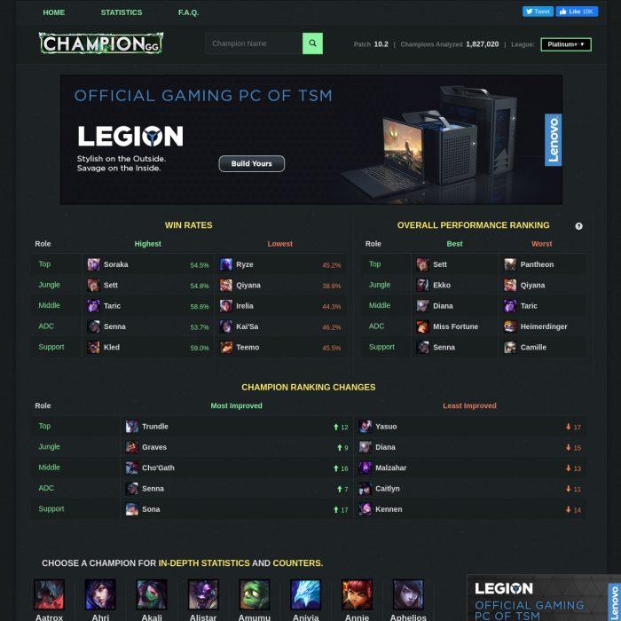 Champion G