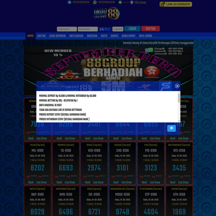 IndoLottery88.net